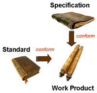 Conformance requirements for a work product
